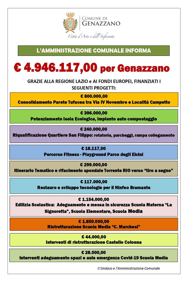 https://www.genazzano.org/immagini_news/04-09-2020/1599231280-28-.jpg