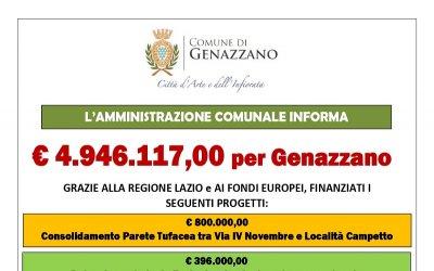 € 4.946.117,00 PER GENAZZANO